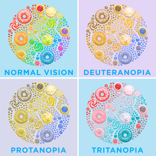 Color blindness chart example